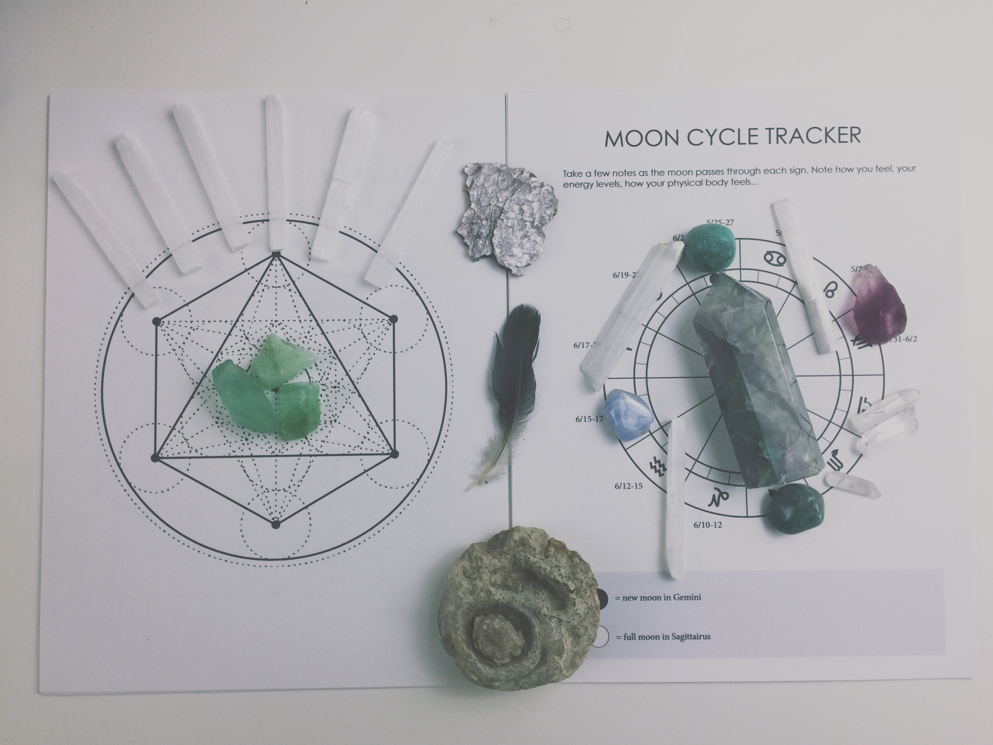 The Moon Report Subscription Sisterhood Phases Diagram Phase Cycle Crystal Grid